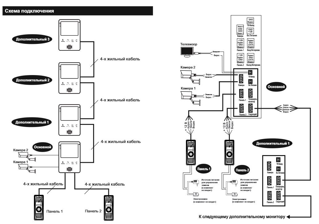 Схема подключения домофона