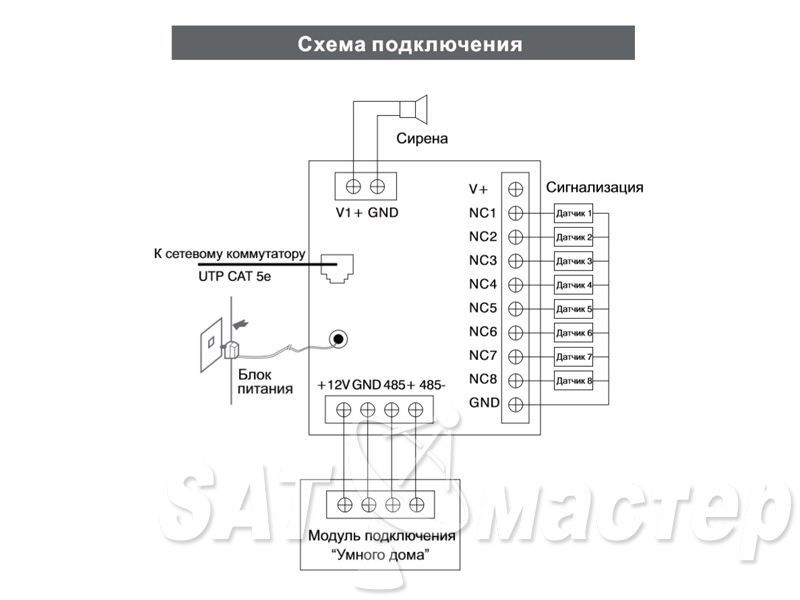 Инструкция BAS-IP AN-07 v3:
