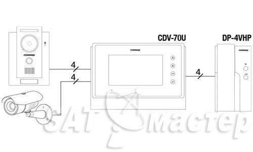 Commax cdv 70u white
