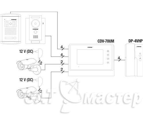 Commax cdv 70um купить Киев
