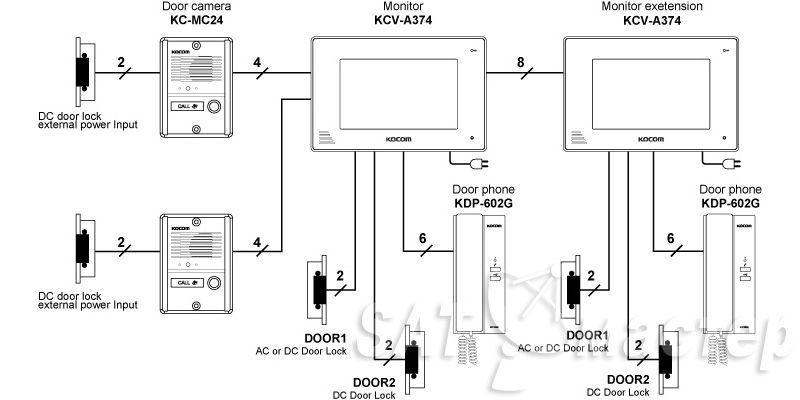 Kocom kcv a374 цена