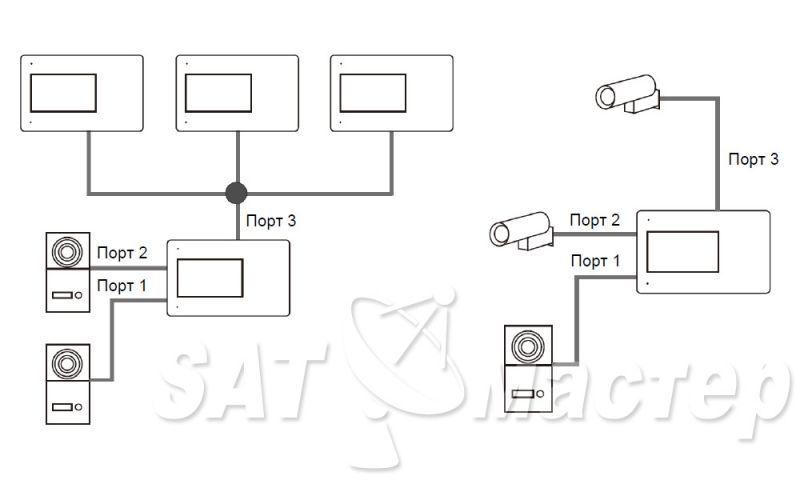 Схема подключения NeoLight