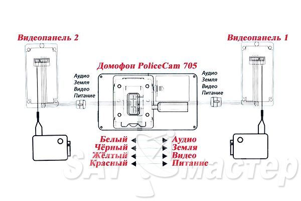 Policecam pc 705 hd pc 668h