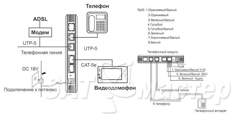 Купить телефонный модуль